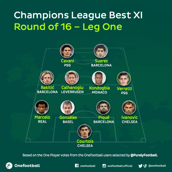 Uefa Champions League Round Of: UCL Best XI: Round Of 16, Leg One