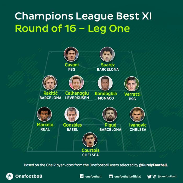 UEFA Champions League 2014/15 Onefootball Best XI