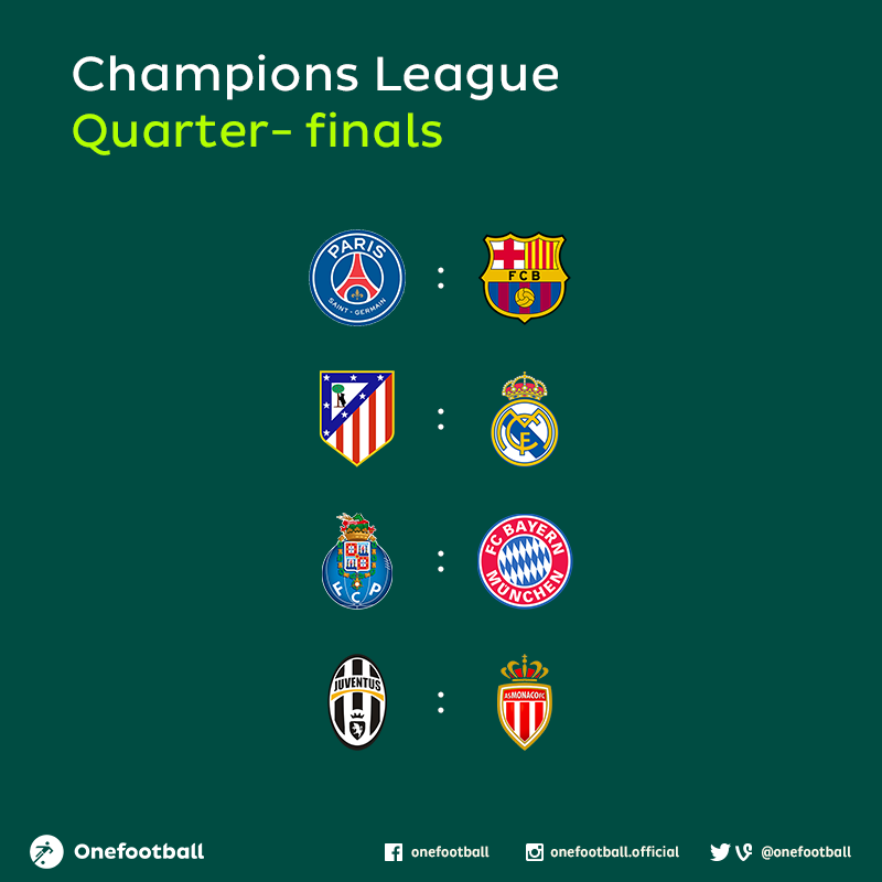 UEFA Champions League Quarter Final Draw 2015