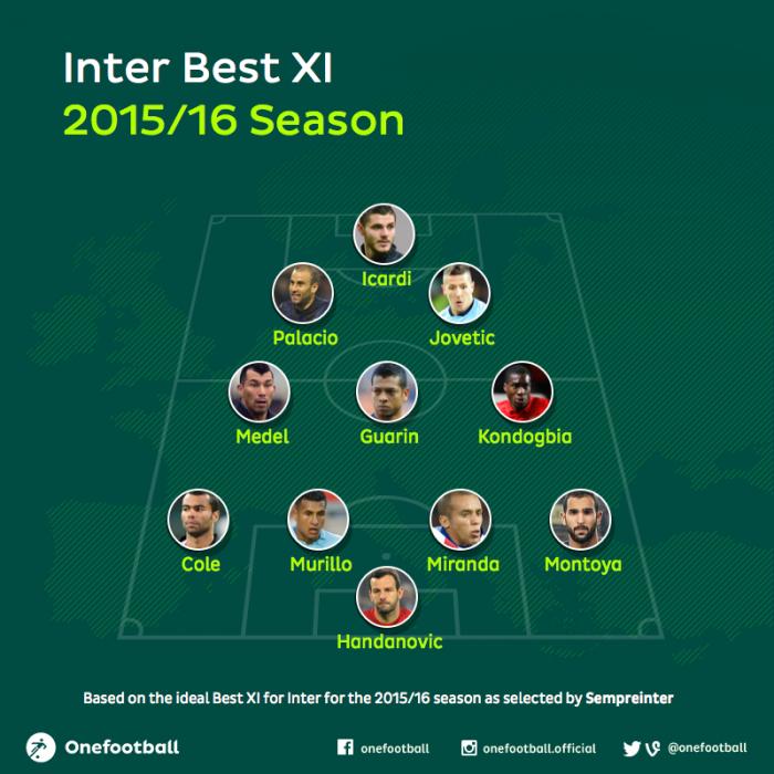 Inter best xi