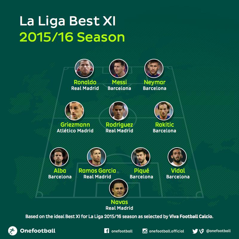 espanjan liigan maalipörssi 2015