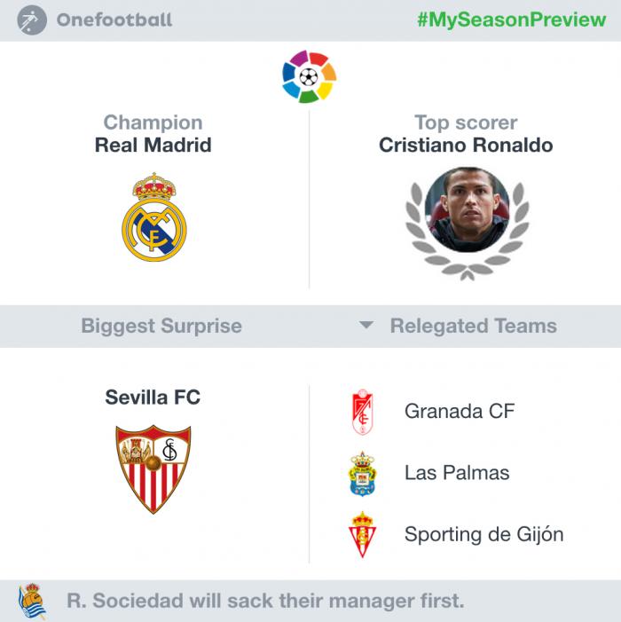 Real Madrid season prediction