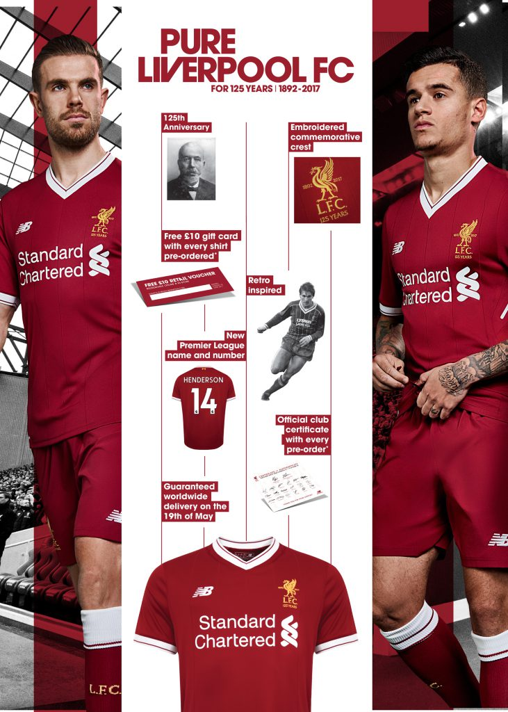 quality design 69255 a26e8 Liverpool release new home kit in celebration of 125th ...