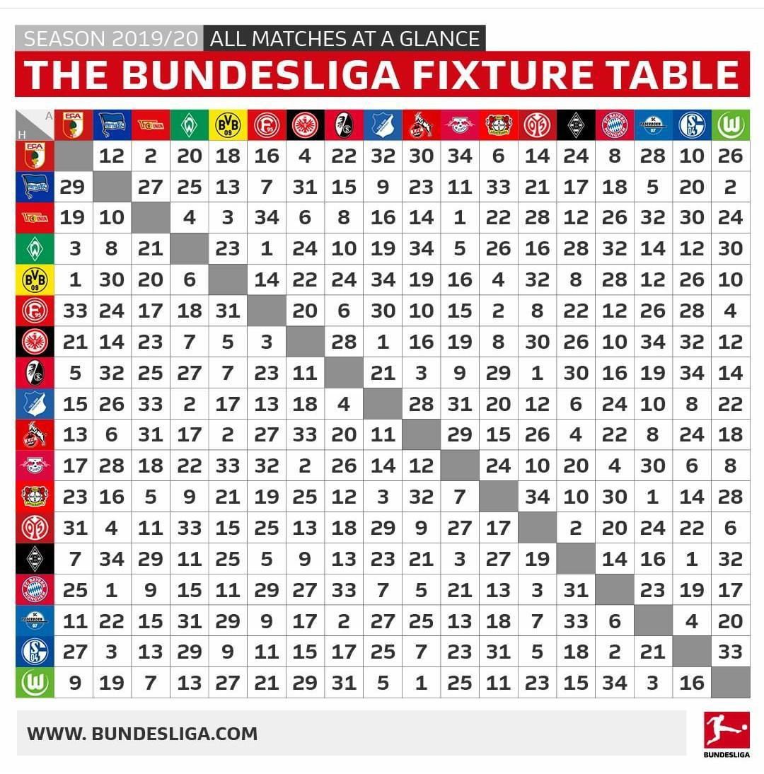 Chasingquait: Bundesliga Timetable 201920