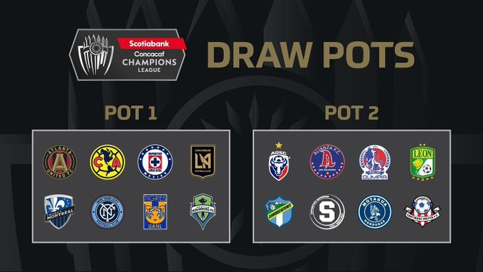 Concacaf Teams In World Cup 2020.The 2020 Concacaf Champions League Draw Pots Have Been