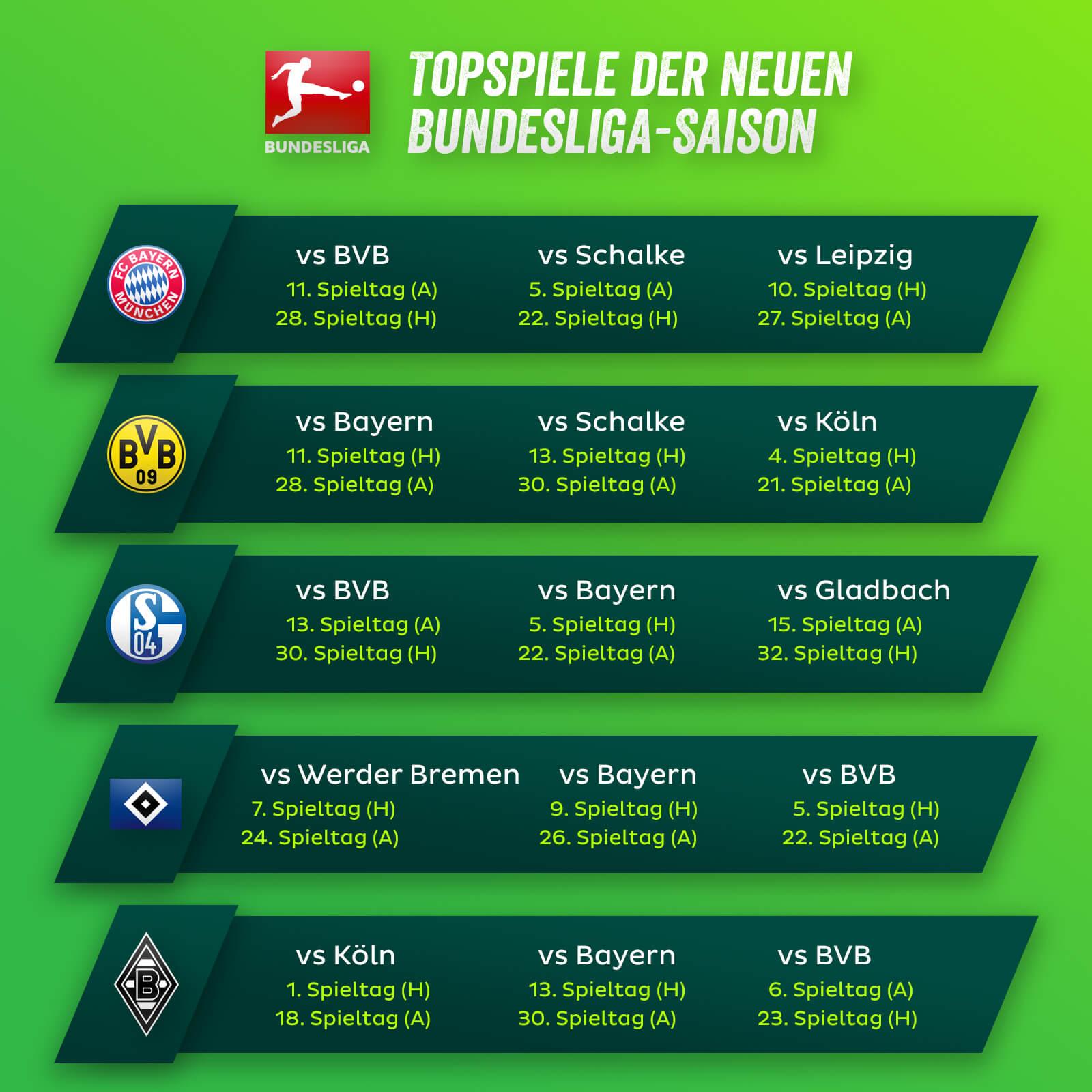 Neuer Bundesliga Spielplan Das Sind Die Topspiele Und Derbys