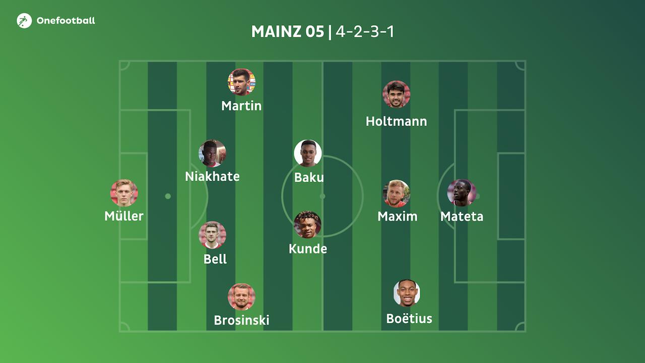 Bundesliga Aufstellung Prognose