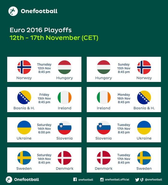 Euro 2016 Playoffs