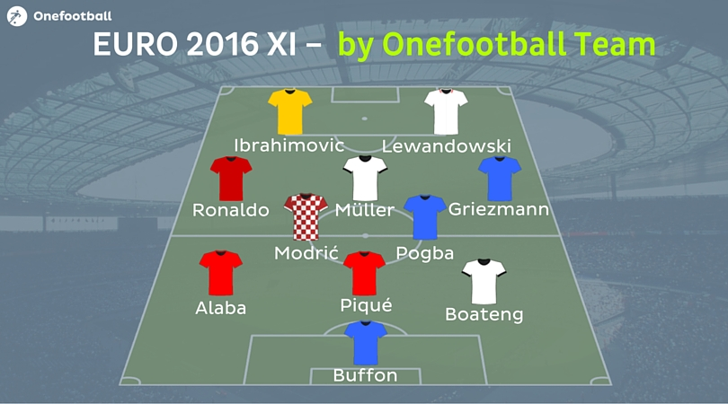 BEST XI_onefootball team