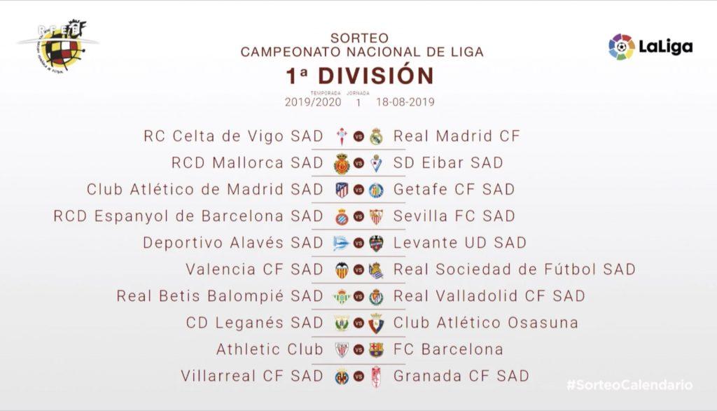 Citsonga: Tabela La Liga 2 2020