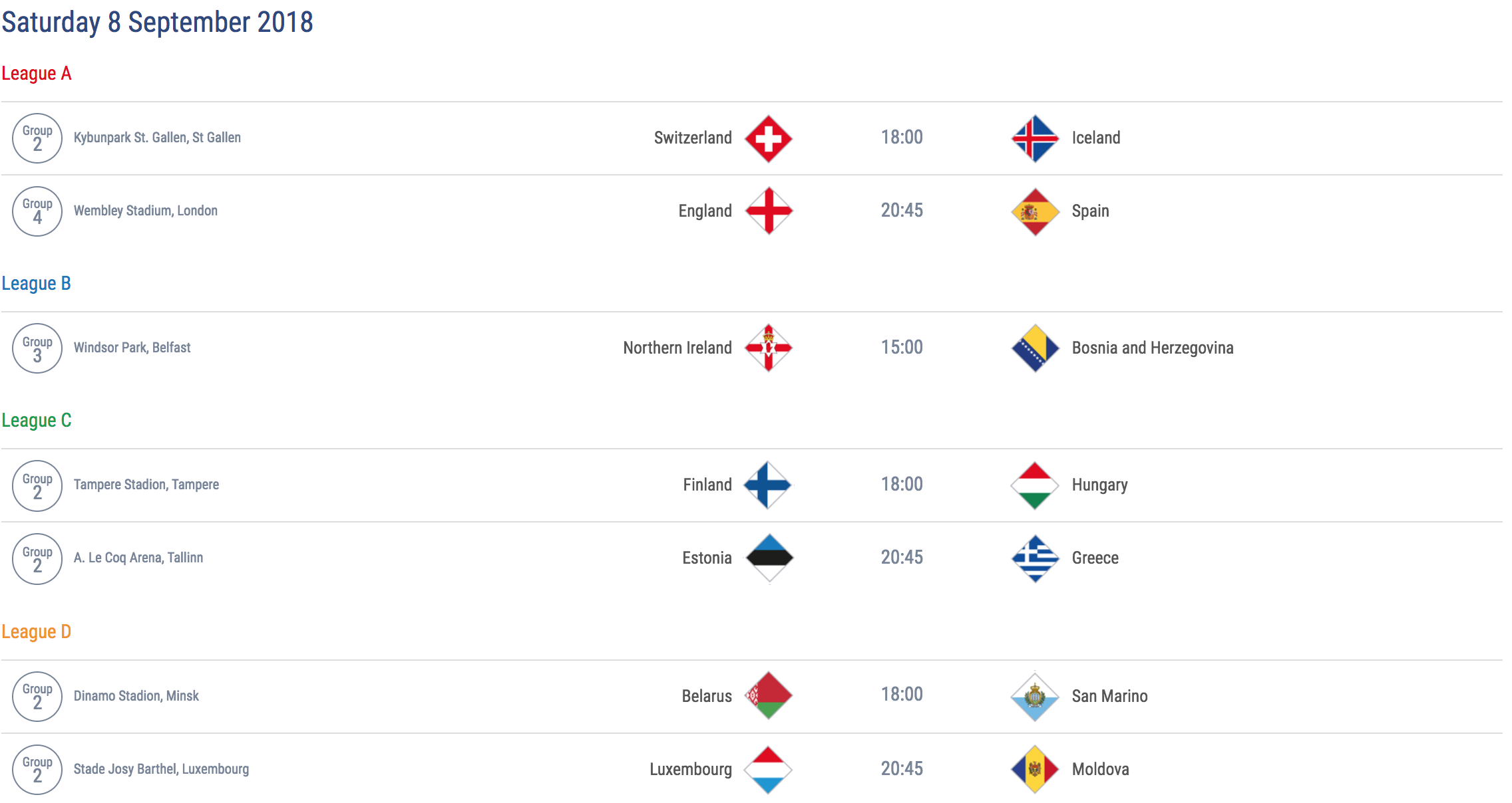 Calendario Qualificazioni Euro 2020.Guida Alla Nations League Il Regolamento E Il Calendario